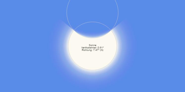 Sonnenfinsternis feb.18